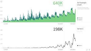 Charted créez des graphes interactifs via CSV ou Google Spreadsheet
