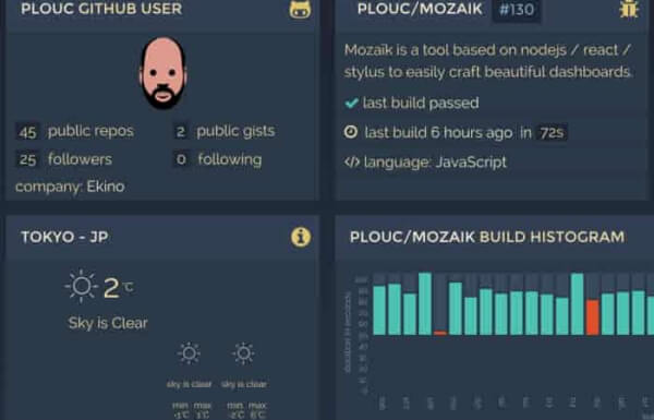 Mozaïk : dashboards real time